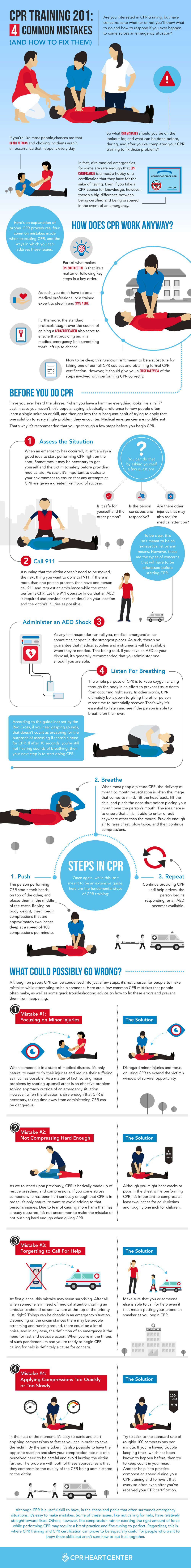 CPR Training 201: 4 Common Mistakes