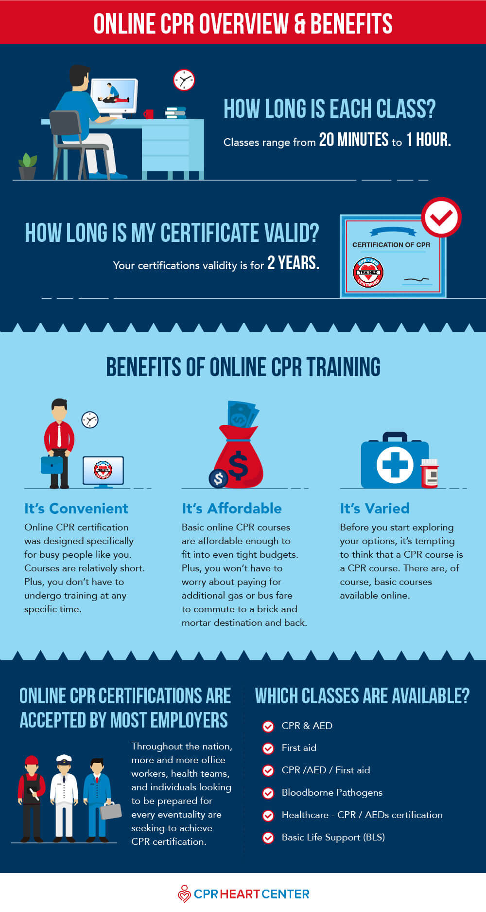 Best Advice On Becoming Online Cpr Certified Cpr Heart Center